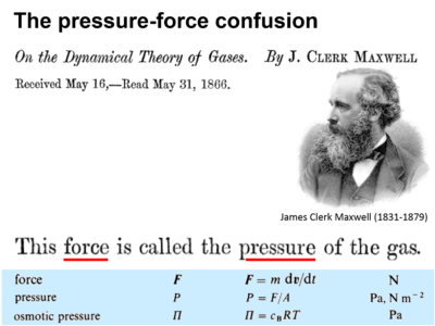 Pressure-force Maxwell.png